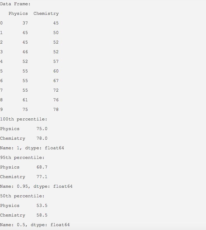 Computing quantile value for a pandas DataFrame   Pythontic com